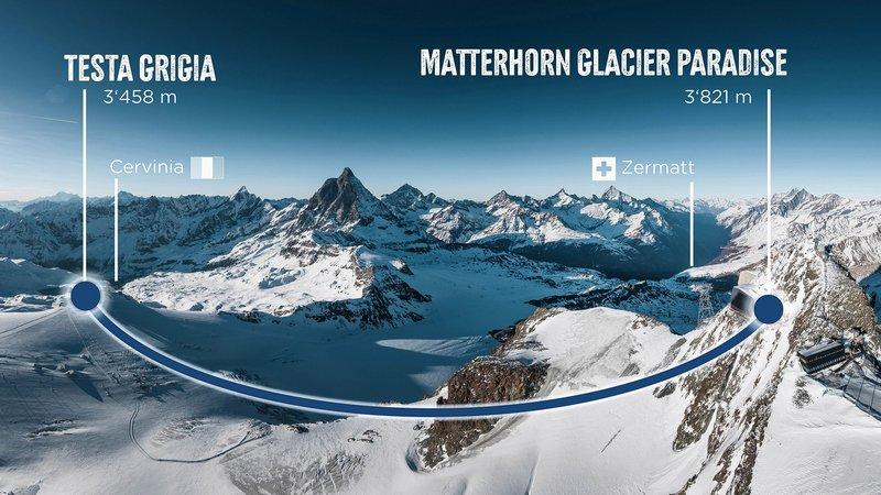 Route Matterhorn glacier ride 2