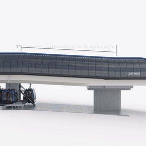 2S-System / Station - Station - Stazione